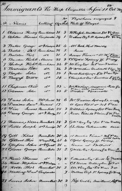 Immigration record New South Wales Assisted Immigrant Passenger list: ship Augusta Jessie, 1837