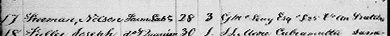 Section of NSW immigration record assisted immigrant passenger list: ship Augusta Jessie 1837