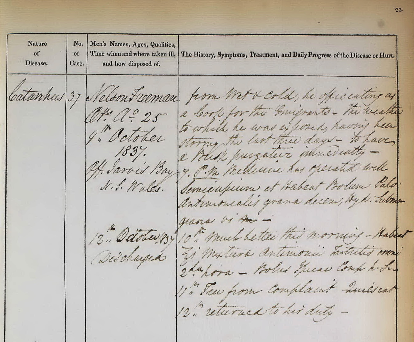 Section of Royal Navy medical records: ship Augusta Jessie 1837