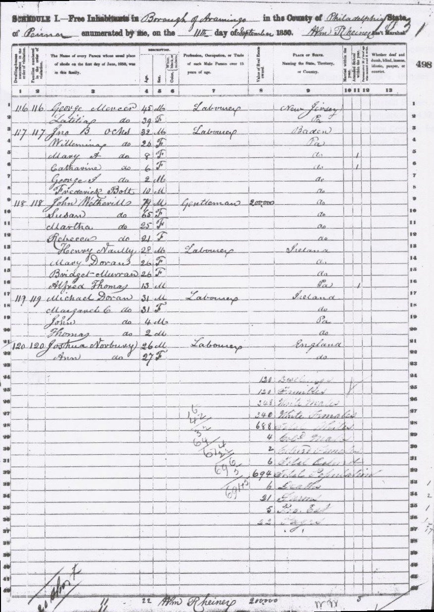 US Federal census 1850