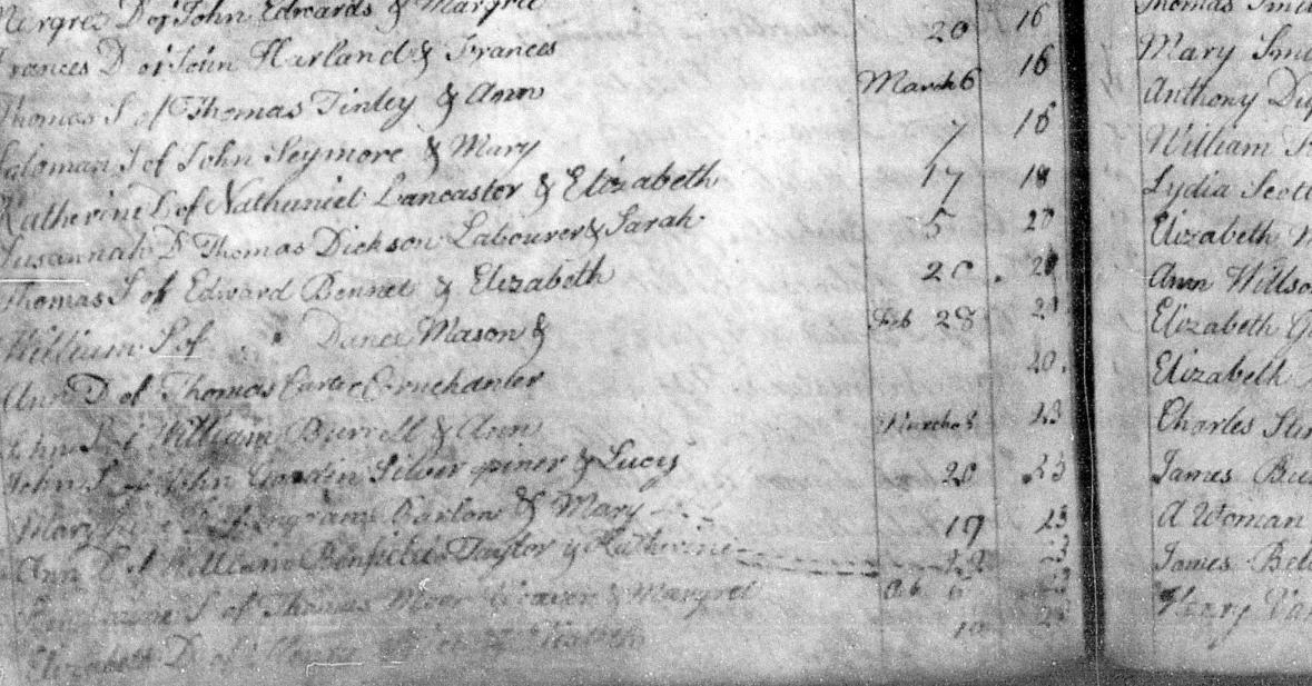 William Dance Christening record, magnified