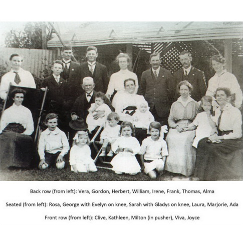Christmas Day 1916 at home of George and Sarah Petty