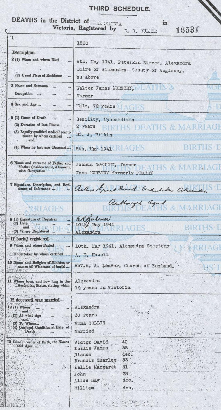 Walter James Norbury death certificate